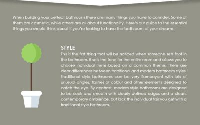 The Good Bathroom Guide