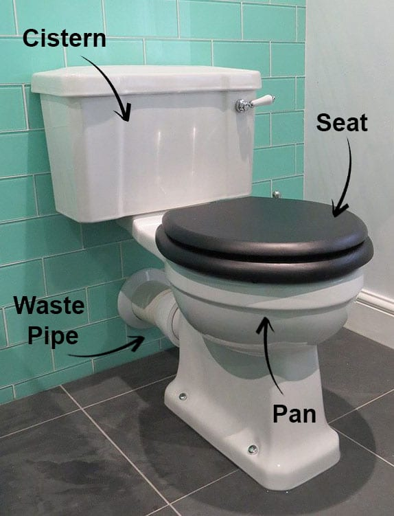 What Is A Close Coupled Toilet