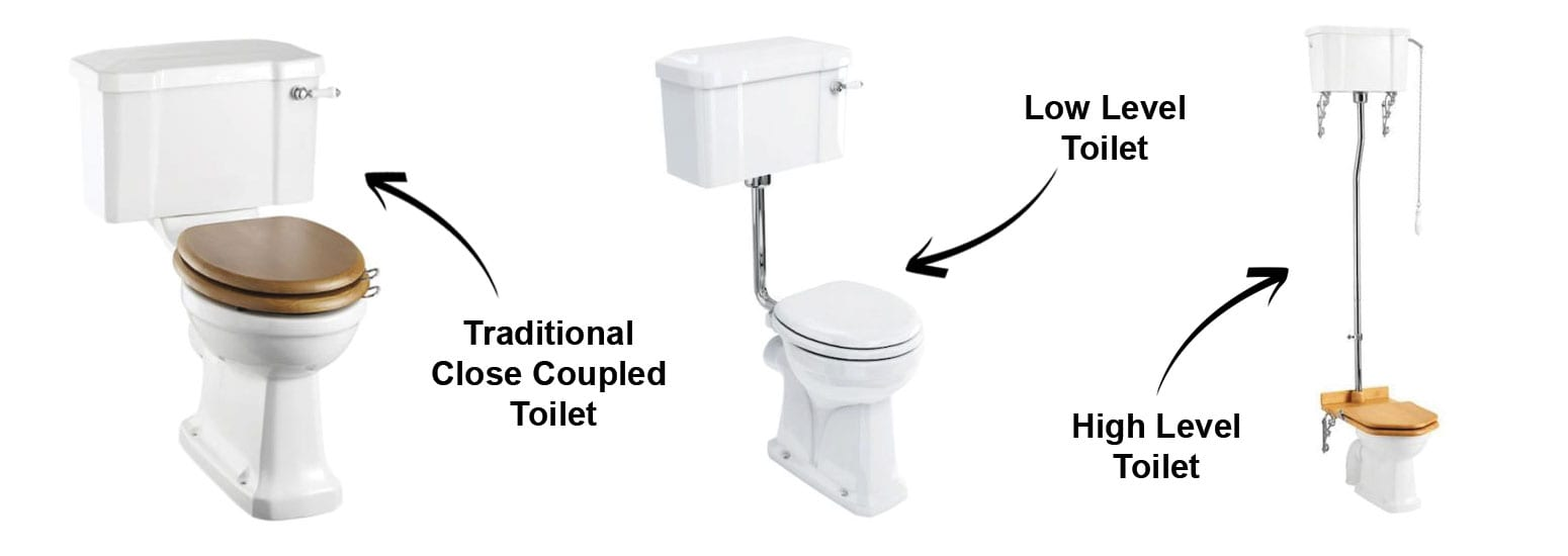 Types of toilets - high, low and close coupled